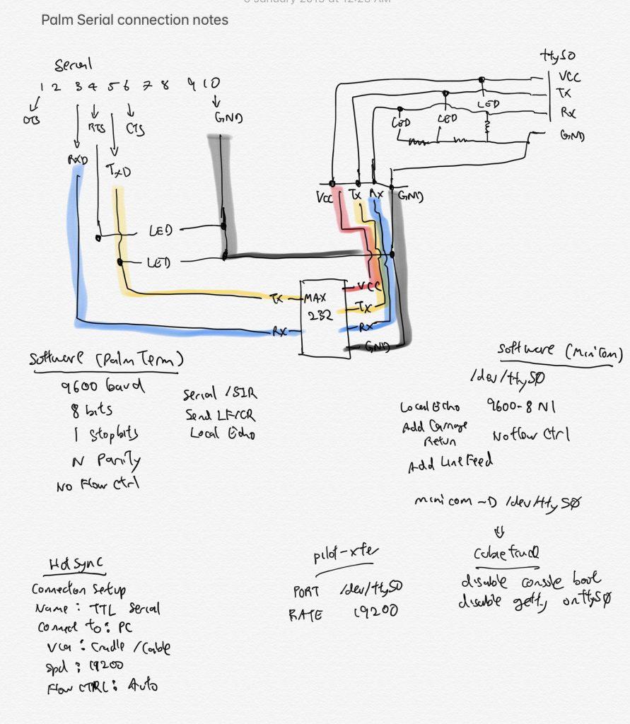 PalmIIIxe Connection to TTL UART on Linux – Part 1   Himiko